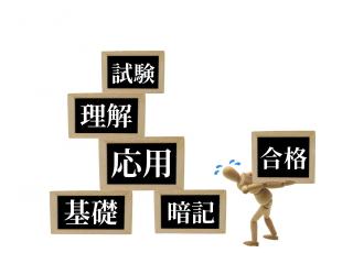 過去問 国語